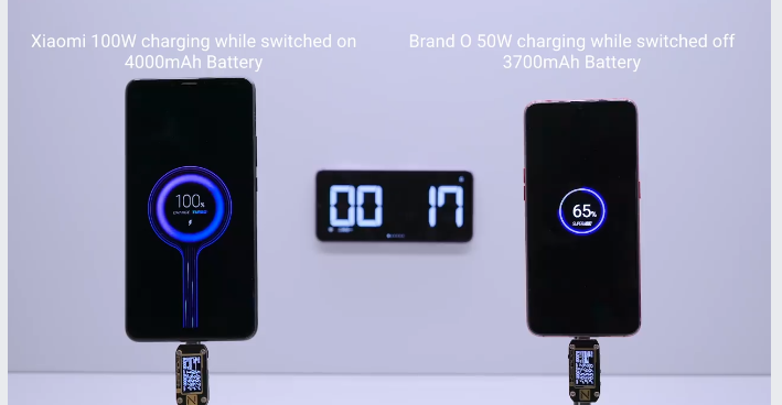 Xiaomi's video showing 4000mAh being charged in 17 minutes